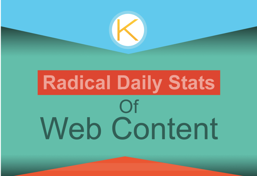 Web stats of daily web content .