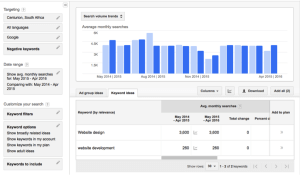 """Results from """"Get search volume from data and trends"""
